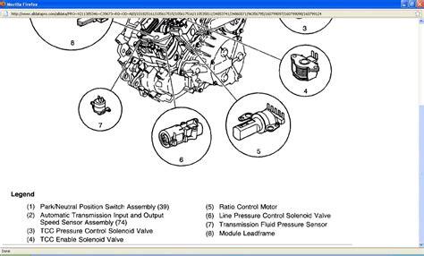 Transmission Problem Have Saturn Vue Awd
