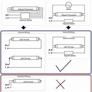 Gambar Wiring Diagram Lampu Tl