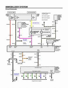 2002 Honda Civic Immobilizer Wiring Diagram