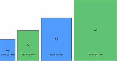 Poster Sizes Printing Posters A2 A3 Specifications