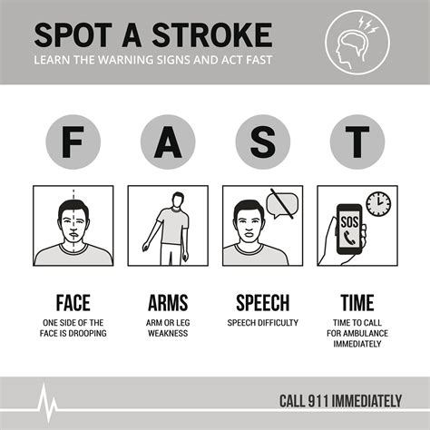 Stroke Awareness Month And High Blood Pressure Education. Airport Signs. Road Bulgaria Signs. Map Signs. Great Depression Signs Of Stroke. Ladder Signs. Decoration Signs Of Stroke. Wizarding World Signs. Learner Signs