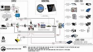 Interactive Wiring Diagram For Camper Van Conversion