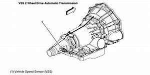 How Does The Engine Speed Sensor Work