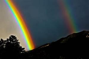Anatomy Of A Rainbow