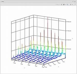 4  Plot View  U2014 Diamond Scisoft Python Guide 1 3 Documentation