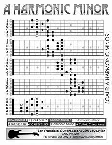Minor Scale  Guitar And Charts On Pinterest