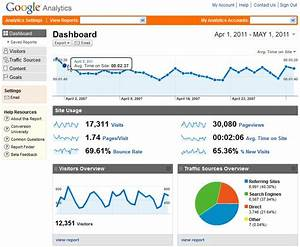 Use Google Analytics To Measure Social Media Traffic