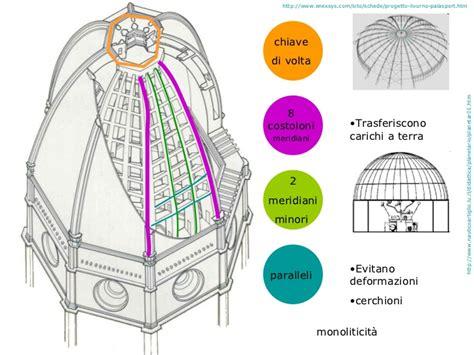 Cupola Di Santa Fiore Descrizione by La Cupola Di S Fiore Brunelleschi