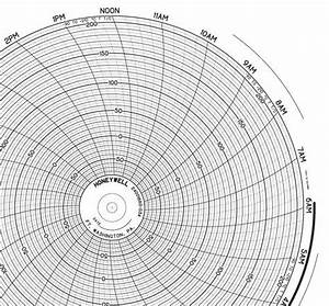 Honeywell 24001660 034 Ink Writing Circular Chart Instrumart