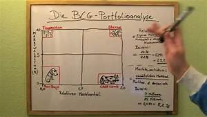 Transponierte Matrix Berechnen : die bcg portfolioanalyse vorschau youtube ~ Themetempest.com Abrechnung