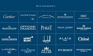 Solde Marque De Luxe : les marques de montres de luxe du groupe richemont ~ Voncanada.com Idées de Décoration