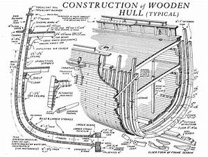 Construction of a wooden clipper ship hull | Ship ...