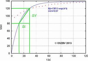 Volumen Berechnen Chemie Formel : reaktionsgeschwindigkeit ~ Themetempest.com Abrechnung