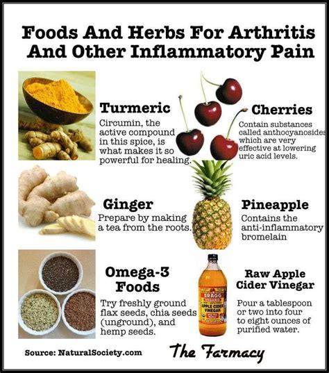 foods  herbs  arthritis   inflammatory pain realfarmacycom