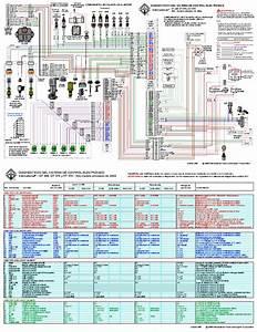 Diagrama Diagn U00f3sticos Del Sistema De Control Electr U00f3nico International Dt 466  Dt 570 Y Ht 570a