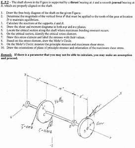 Journal Bearing Diagram : mechanical engineering archive february 08 2017 ~ A.2002-acura-tl-radio.info Haus und Dekorationen