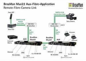 Broaman Mux22 Breaks Out Into Event Live Production