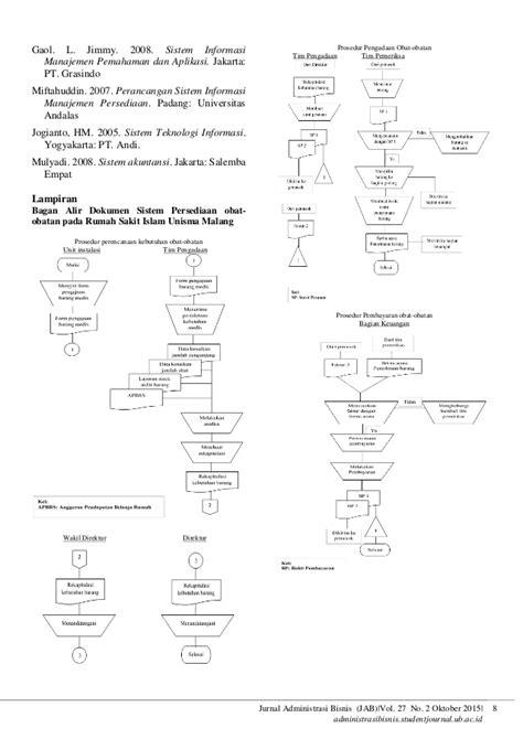 Analisis dan sistem persediaan obat