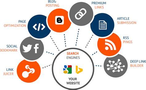 Page Optimization Company Delhi Website Designing
