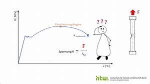 Spannungs-dehnungs-diagramm 3