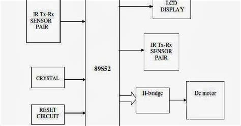 automatic room light control upon human presence embedded projects world dsnr 36 automatic intelligent