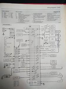 Rover 45 Fuse Box Diagram