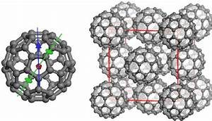 Left   Schematic View Of A Fullerene C 60   A Five