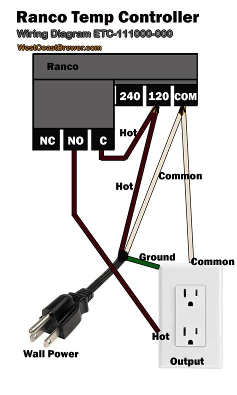 how to wire a ranco digital temperature controller homebrewing brewers