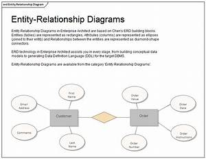 29 The Entity Relationship Diagram Erd Represents The