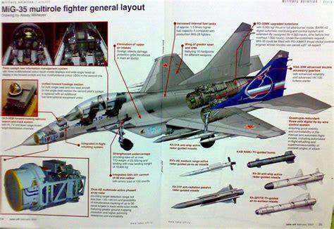 sukhoi design bureau russia 39 s mig 35 fulcrum f ready for battle against