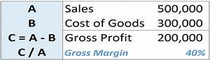 What is the formula for gross profit rate? - Quora