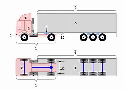Truck Diagram Wheeler Svg Coe Wikimedia Commons