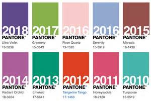 pantone 2015 color of the year brandchannel pantone selects living coral as 2019 color