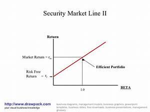 Security Market Line Ii Business Diagram