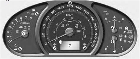 kia sportage malfunction indicator light kia sportage mk3 dash warning lights