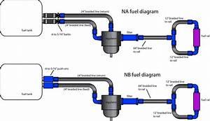 Nb Fuel Damper Conundrum - Miata Turbo Forum