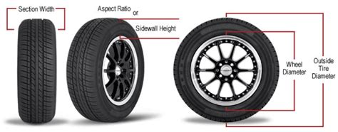 goodyear assurance fuel max review shedheads