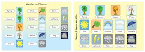 weather and seasons word mats free early years primary