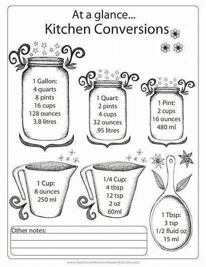 Conversion Chart Measurement Kitchen Conversions Printable Measurements
