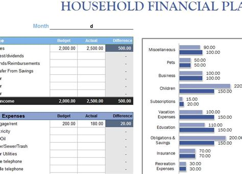 household financial planner  excel templates