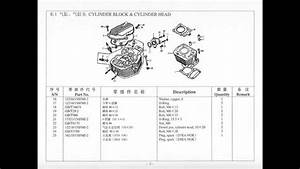 Lifan 200cc Pushrod Style Parts Diagram  U0026 Catalog