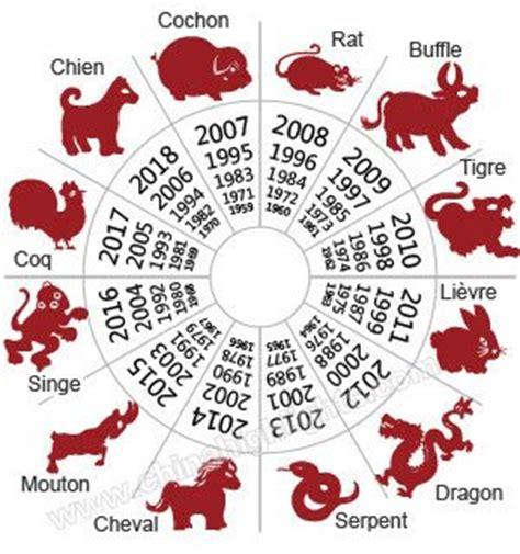 chinese zodiac zodiac animals find zodiac sign