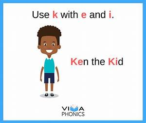 Spelling Rules For C K And Ck Viva Phonics Spelling