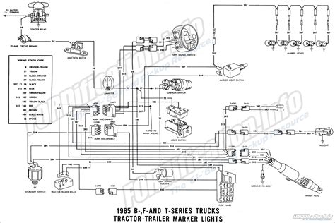 1988 Ford Voltage Regulator Wiring by Ford Voltage Regulator Wiring Diagram 1972 Wiring