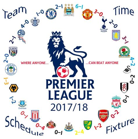 Are you a fan of the english premier league? PDF|| English Premier League EPL 2017/18 Fixtures ...