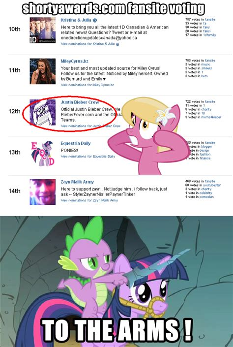 My Little Pony Know Your Meme - image 246000 my little pony friendship is magic know your meme