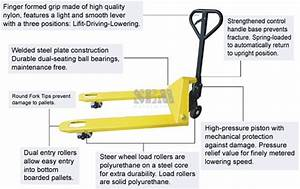 Pallet Jacks Selection Guide