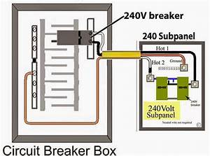 Electrical Sub Panel Wiring Diagram Collection