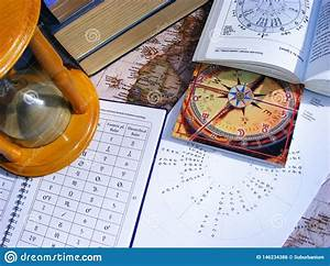 Astrology Table With Natal Chart Serbia April 2018