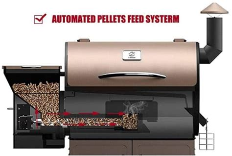 pellet grills smoker grill wood smokers certainly offer doing while looks lot
